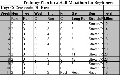 Free Half Marathon Training Plan